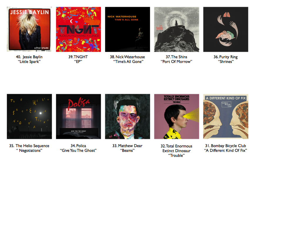 PlayNetwork Music Supervisors' 2012 Top 40 Albums